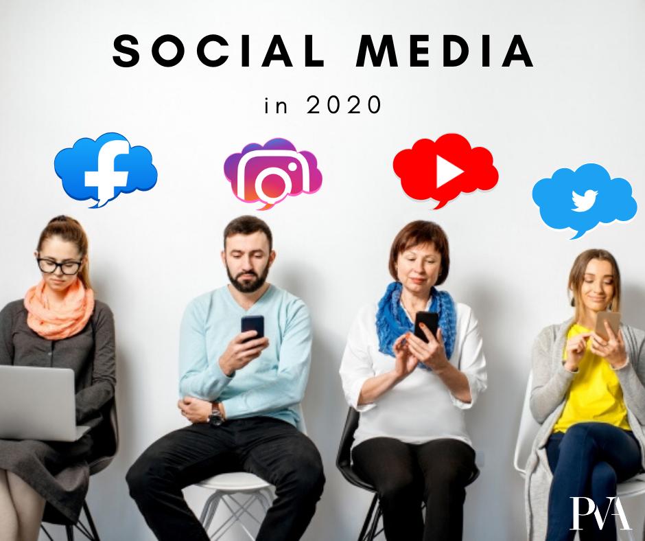 Social Media in 2020.